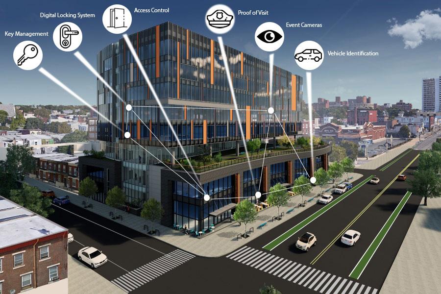 University Place Associates 3.0 – Philadelphia